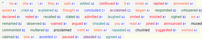 reporting verbs in order of frequency - found in the middle of reporting.